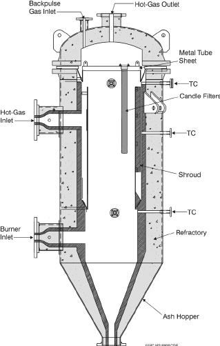 Schematic of the Filter Vessel Design with Internal