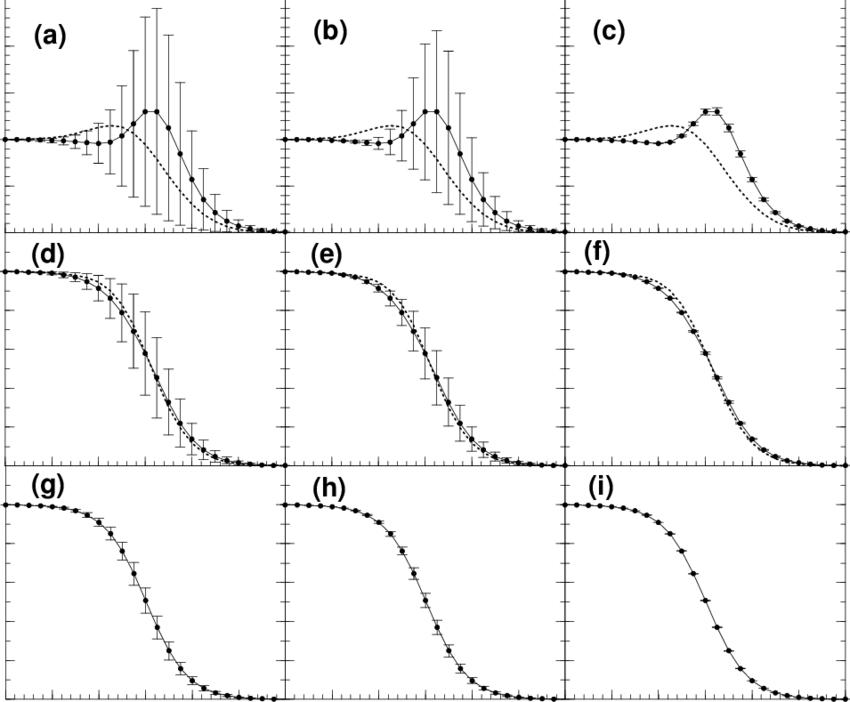 Average intraband intensity Iin vs. log 10 (bJ ) where bJ