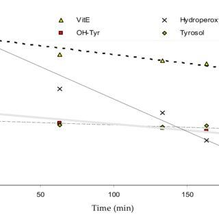(PDF) Fluorescence spectroscopy for monitoring extra