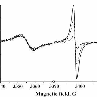 (PDF) Study of Chromium Impurities in SrTiO 3 by Photo