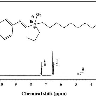 (PDF) Preparation of Some Cationic Surfactants and