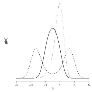 (PDF) An Introduction to Network Psychometrics: Relating