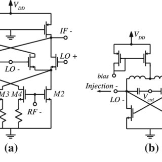 (PDF) A plastic waveguide receiver in 40nm CMOS with on