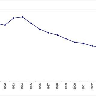 (PDF) Minimum Wages in Kenya