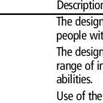 (PDF) The Universal Design for Play Tool: Establishing