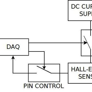 Exemplary outline of the multiple-pin Hall-effect sensor