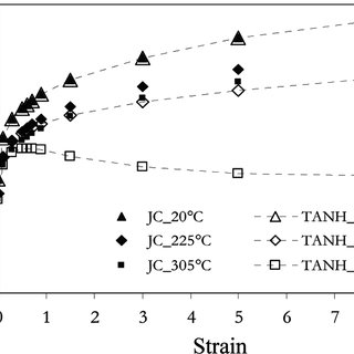 (PDF) Damage modes of straight tungsten carbide in dry