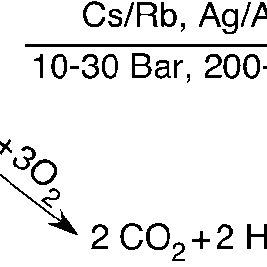 Process Flow Diagram for the CEBC-PO Process: (A) Hydrogen