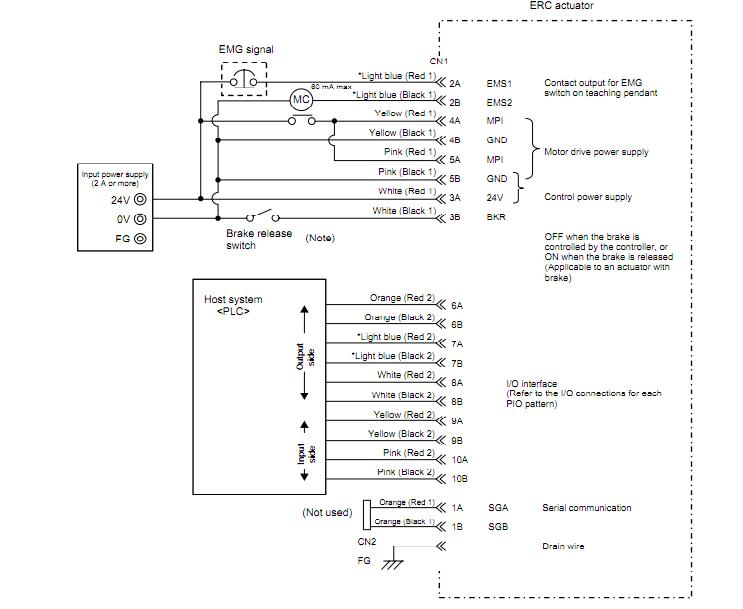 allen bradley plc wiring diagrams 2008 dodge ram 1500 fuse box diagram cylinder three designenvy co of and robo download scientific rh researchgate net