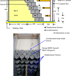 schematic diagram and photograph of the model retaining wall with instrumentation for set 3 [ 850 x 1061 Pixel ]