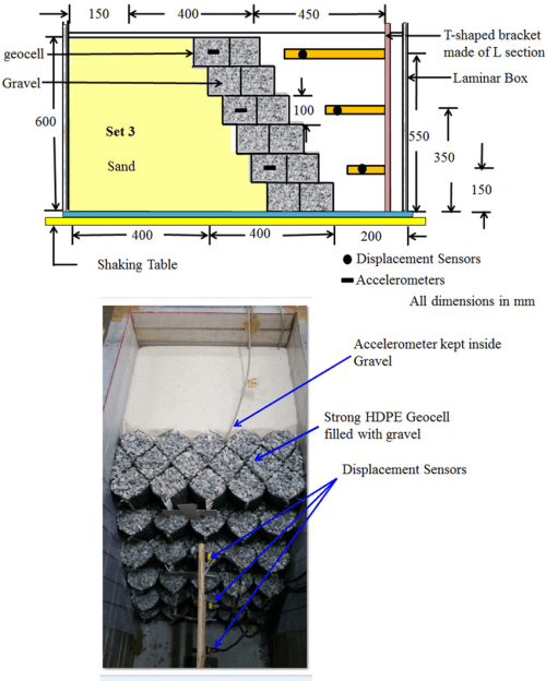 small resolution of schematic diagram and photograph of the model retaining wall with instrumentation for set 3