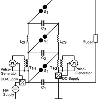 (PDF) Design and Development of a Compact Trip Pulse Generator