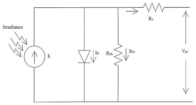 Equivalent Circuit of Solar Cell To increase PV Voltage