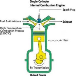 (PDF) Application of Micro or SmallScale BiomassDerived Fuel System for Power Generation