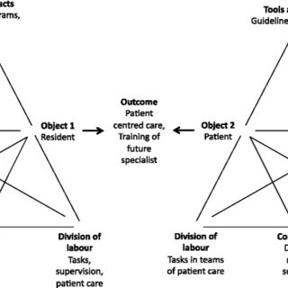 (PDF) The paediatric change laboratory: Optimising