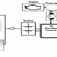 Block Diagram for EV Charging Station and HEV System