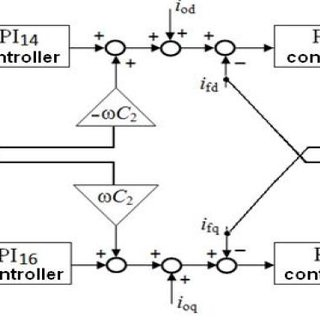 (PDF) Optimal Voltage And Frequency Control Of A Microgrid
