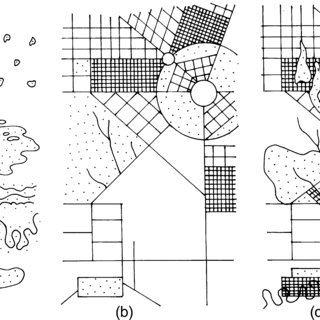 (PDF) A case study of urban ecological networks and a