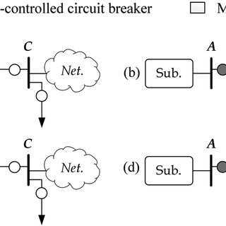 (PDF) Fault Indicator Deployment in Distribution Systems
