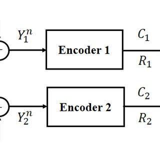 Block diagram of the two-link binary CEO problem