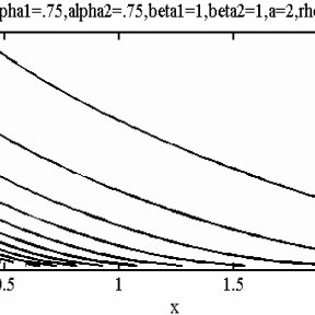 (PDF) On a bivariate Weibull distribution
