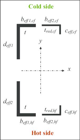 Effective cross section of LSF wall stud. LSF: light gauge