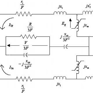 Flow-chart for determination of optimum capacitors for