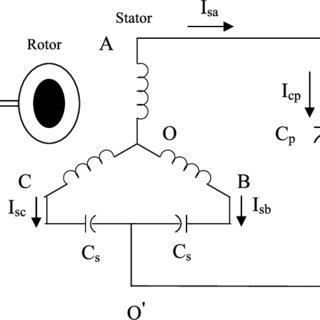 (PDF) Selection of Optimal Capacitors for Maximum Power