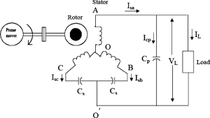 Connection diagram of the singlephase induction generator