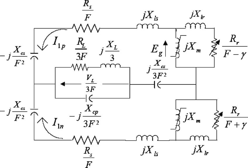 Equivalent circuit of the single-phase induction generator