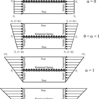 Curved I-girder flange local buckling limit state