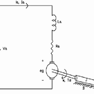 (PDF) Design Fuzzy Self Tuning of PID Controller for