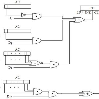 Two multiplexers with one common selection line to control