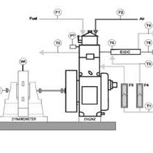 (PDF) Effect of Diethyl Ether Additive on the Performance