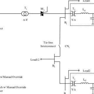 (PDF) Vector control of PWM VSI based distributed