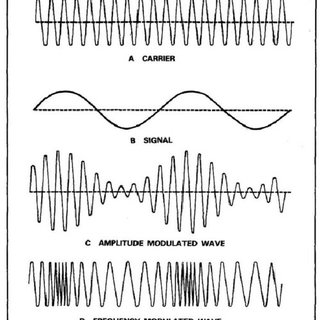 (PDF) COMMUNICATION SYSTEMS A LECTURE NOTES BY Mahesh