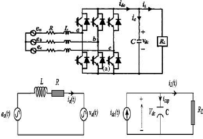 AC/DC PWM converter. (a) Power circuit. (b) Per-phase