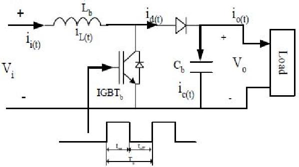 Circuit Schematic of DC-DC Boost converter circuit