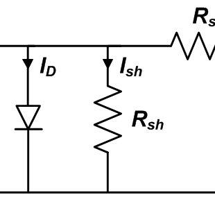 (PDF) Comparison of PV Array Configuration Efficiency