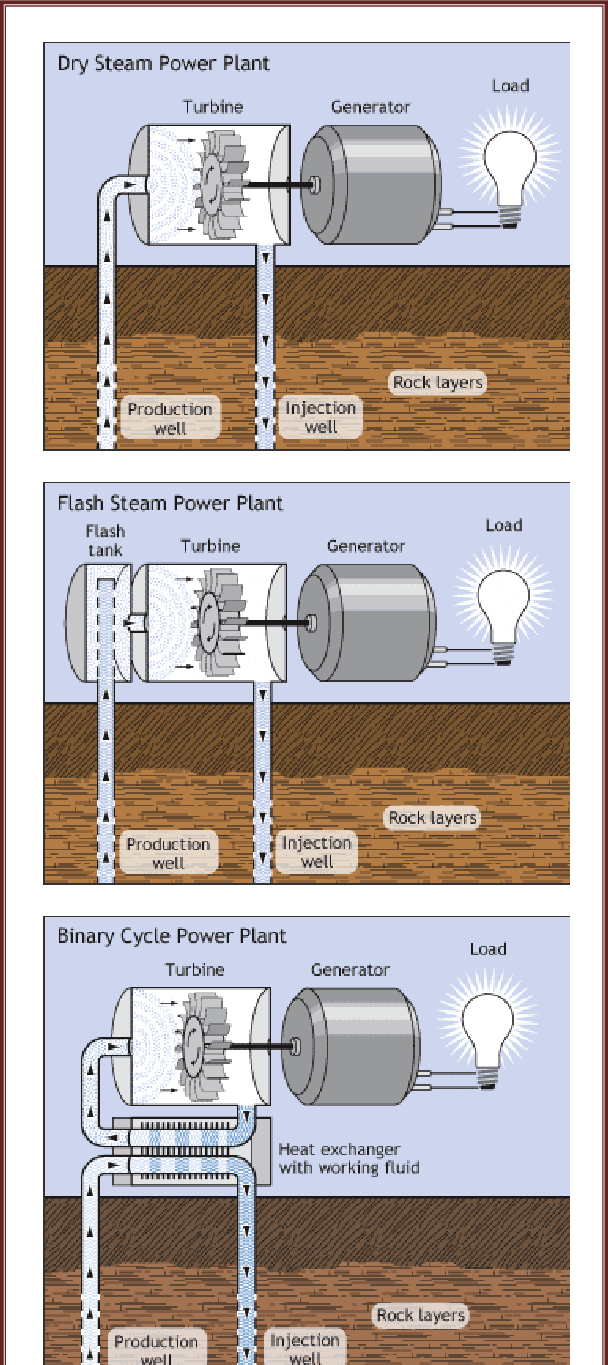 medium resolution of three different systems applied in geothermal electricity production download scientific diagram