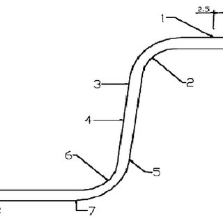 Distribution of sheet metal thickness with different