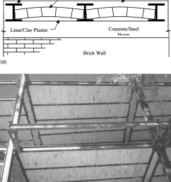 a general layout of steel beam jack arch flooring system and b anchored [ 850 x 1132 Pixel ]