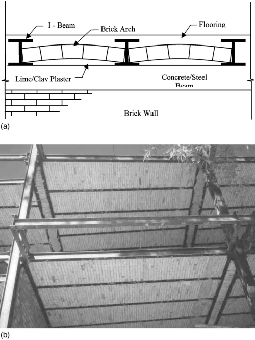 small resolution of a general layout of steel beam jack arch flooring system and b anchored