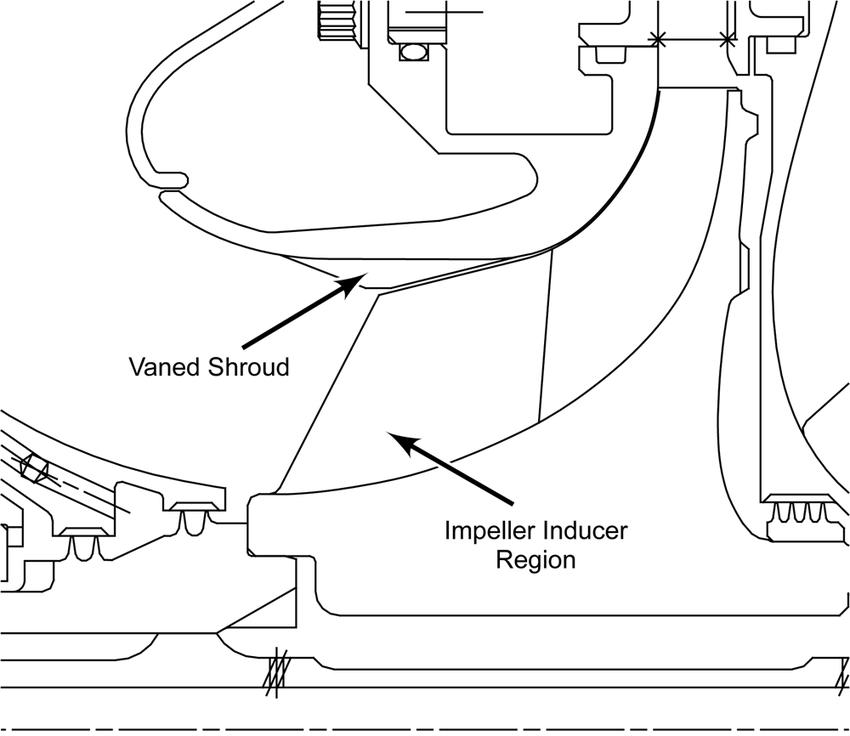 Centrifugal compressor application of vaned shroud