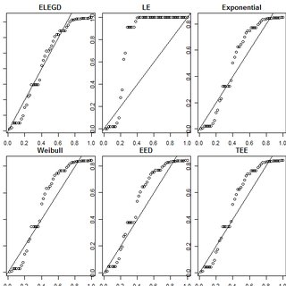(PDF) The Exponentiated Linear Exponential Geometric