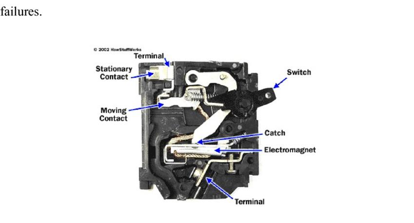 Circuit Breaker Wiring Diagram Circuit Breaker Diagram Circuit