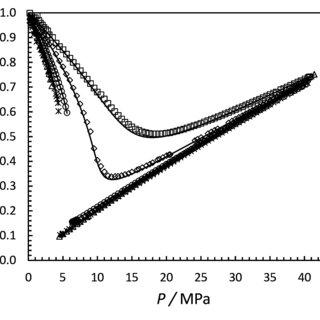 Schematic diagram of the densitometer apparatus 1) Anton