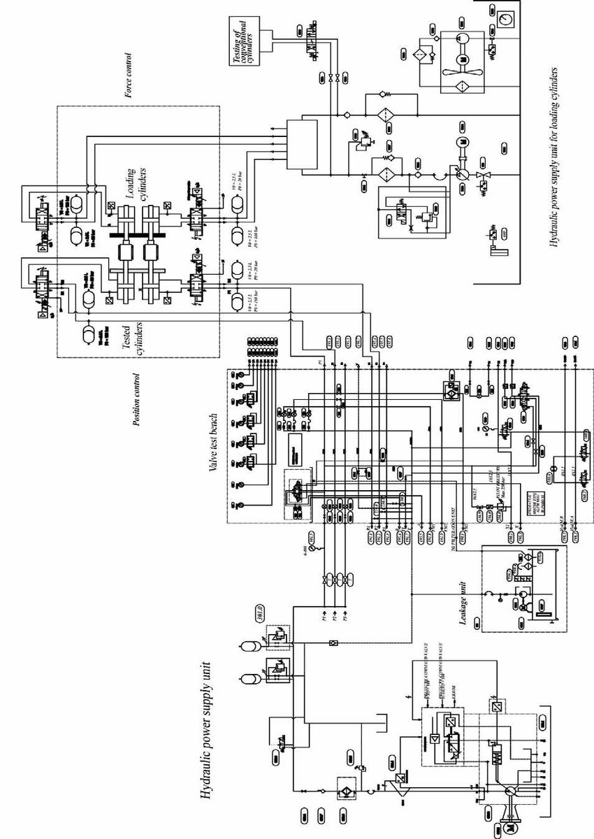medium resolution of hydraulic circuit diagram of the test rig