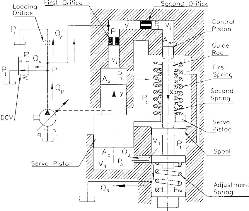 Schematic diagram of the pump equipped with the original