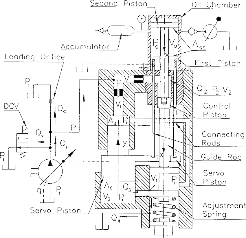 Schematic diagram of the pump equipped with the proposed